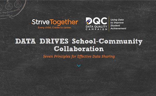 Collaborative Classroom Data ~ Data drives school community collaboration strivetogether